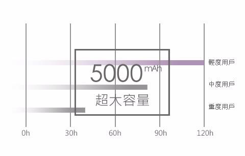 电路 电路图 电子 户型 户型图 平面图 原理图 480_306